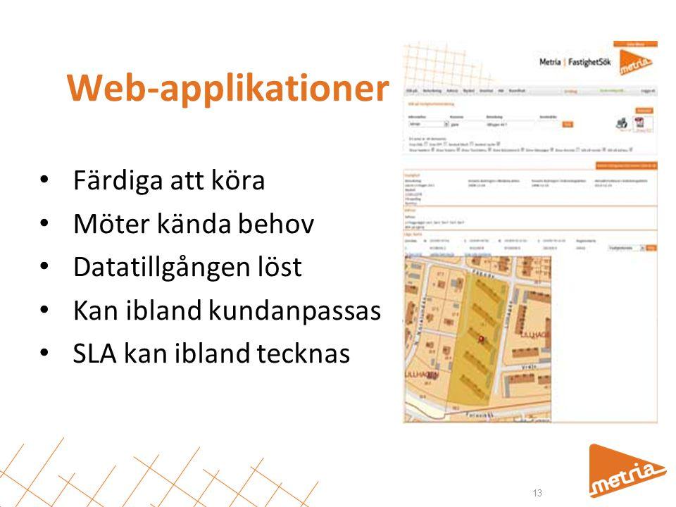 Web-applikationer Färdiga att köra Möter kända behov