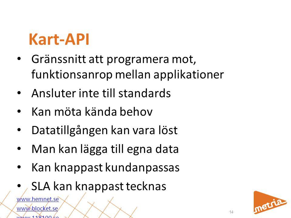 Kart-API Gränssnitt att programera mot, funktionsanrop mellan applikationer. Ansluter inte till standards.