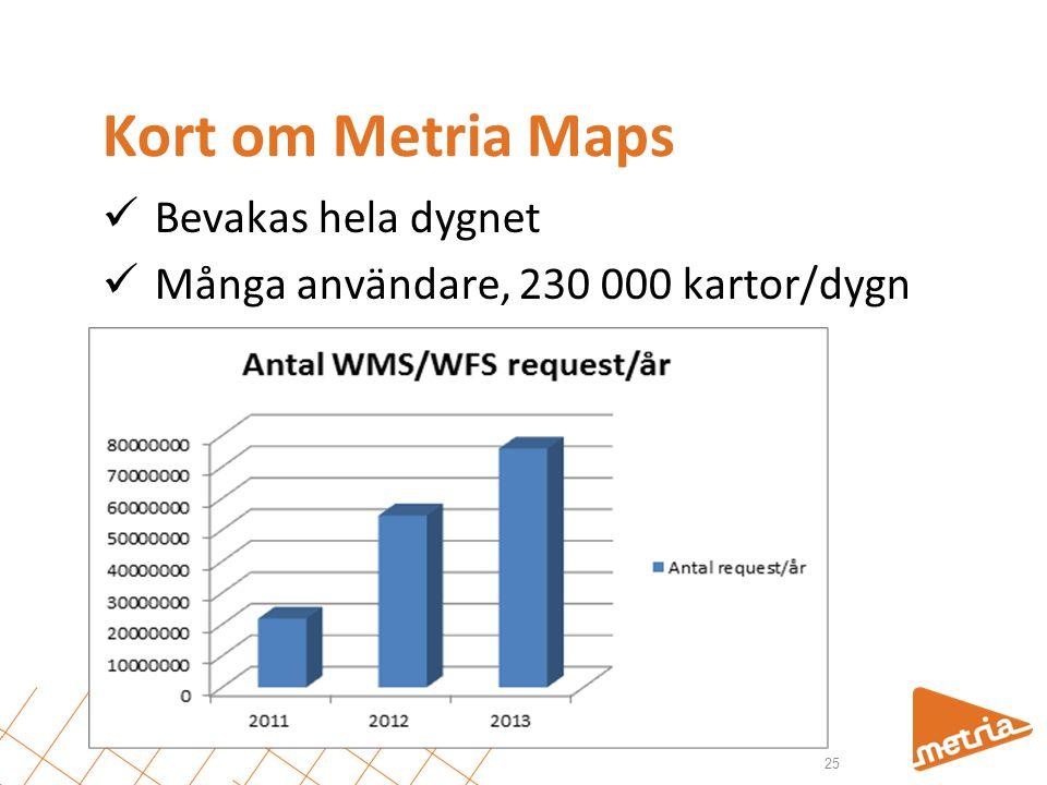 Kort om Metria Maps Bevakas hela dygnet
