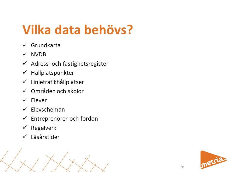Vilka data behövs Grundkarta NVDB Adress- och fastighetsregister