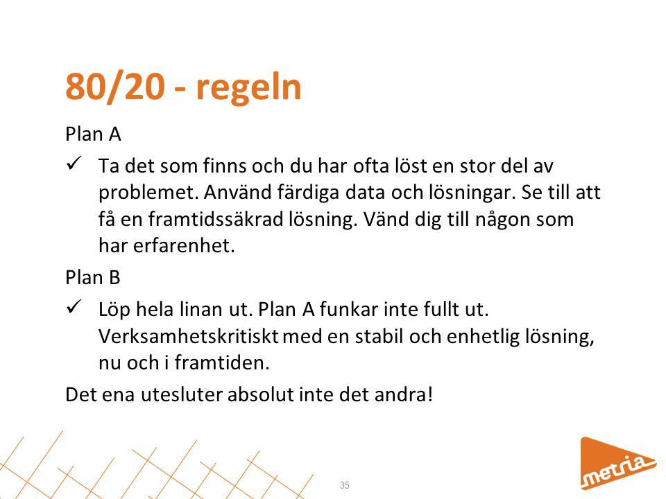 80/20 - regeln Plan A.
