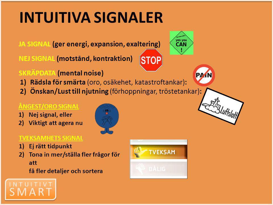 INTUITIVA SIGNALER JA SIGNAL (ger energi, expansion, exaltering)