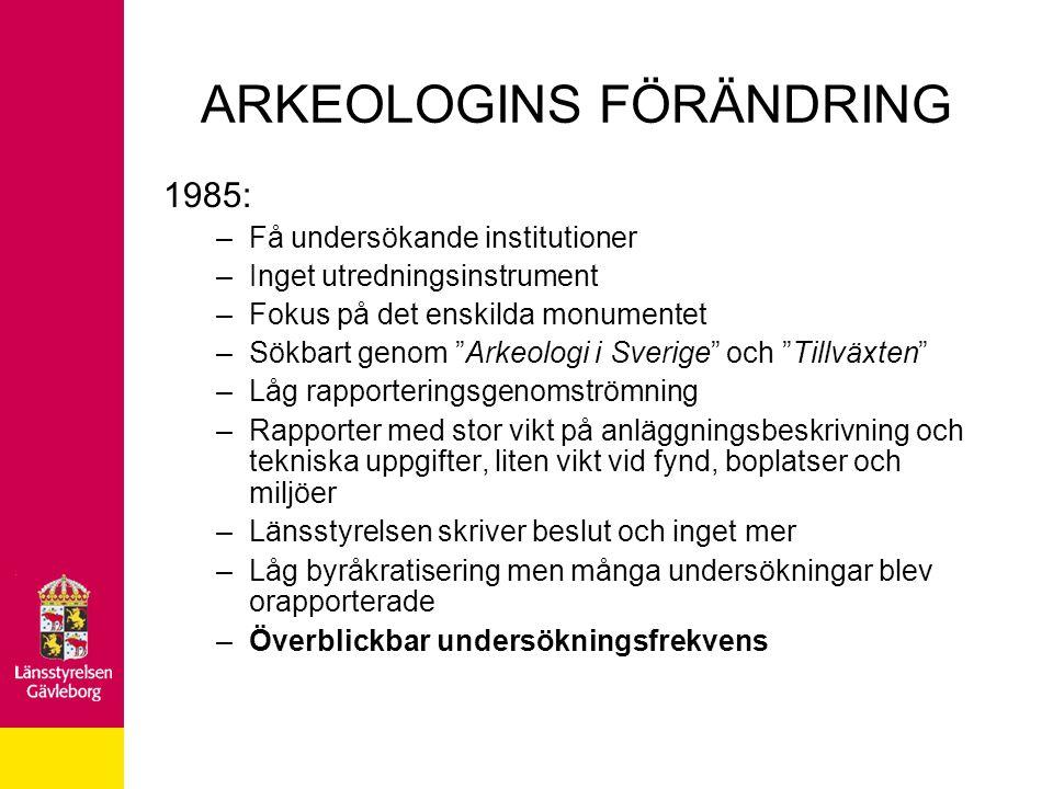 ARKEOLOGINS FÖRÄNDRING