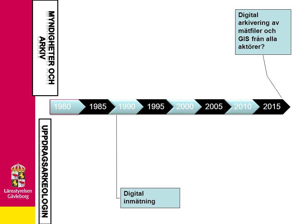 Digital arkivering av mätfiler och GIS från alla aktörer