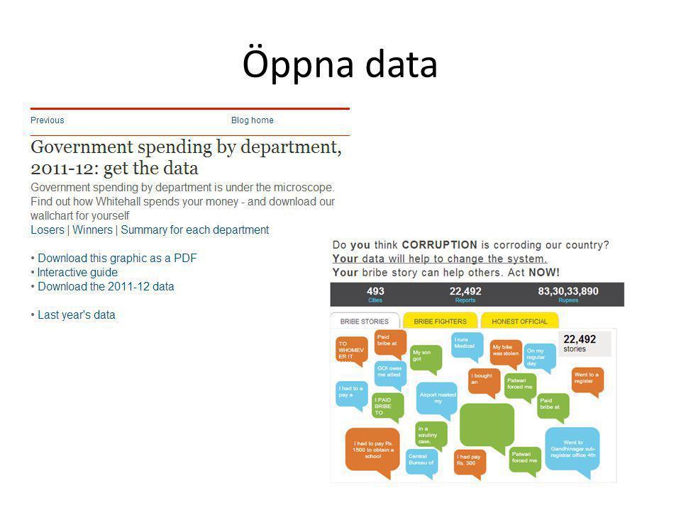 Öppna data