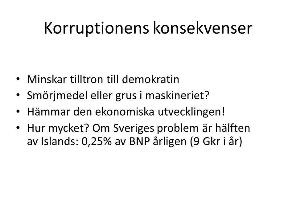 Korruptionens konsekvenser