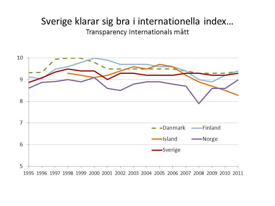 Sverige klarar sig bra i internationella index… Transparency Internationals mått