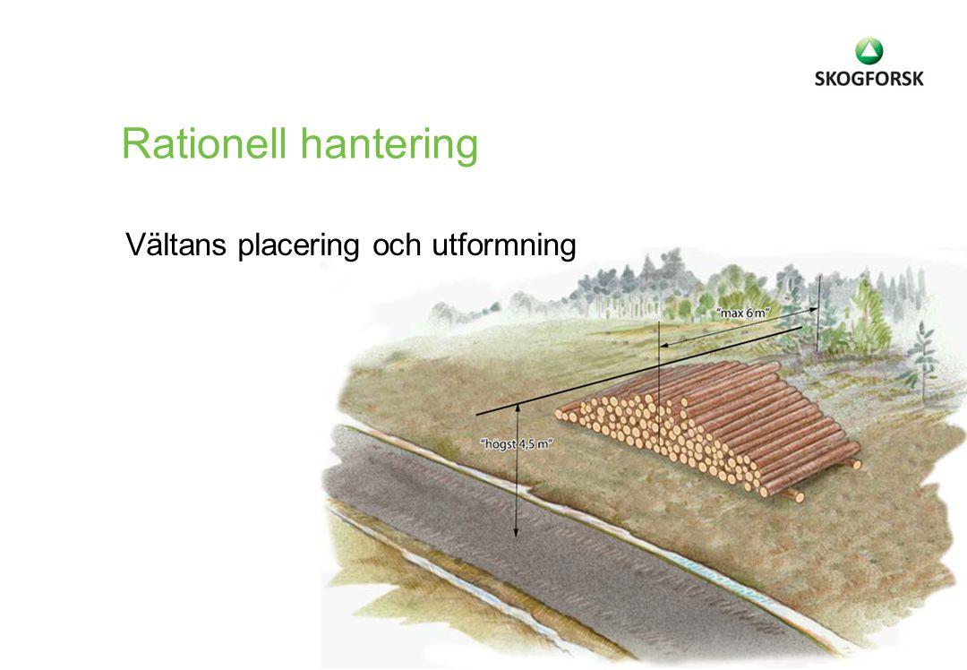 Rationell hantering Vältans placering och utformning