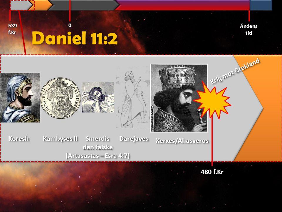 Daniel 11:2 Krig mot Grekland Koresh 480 f.Kr Kambyses II Smerdis