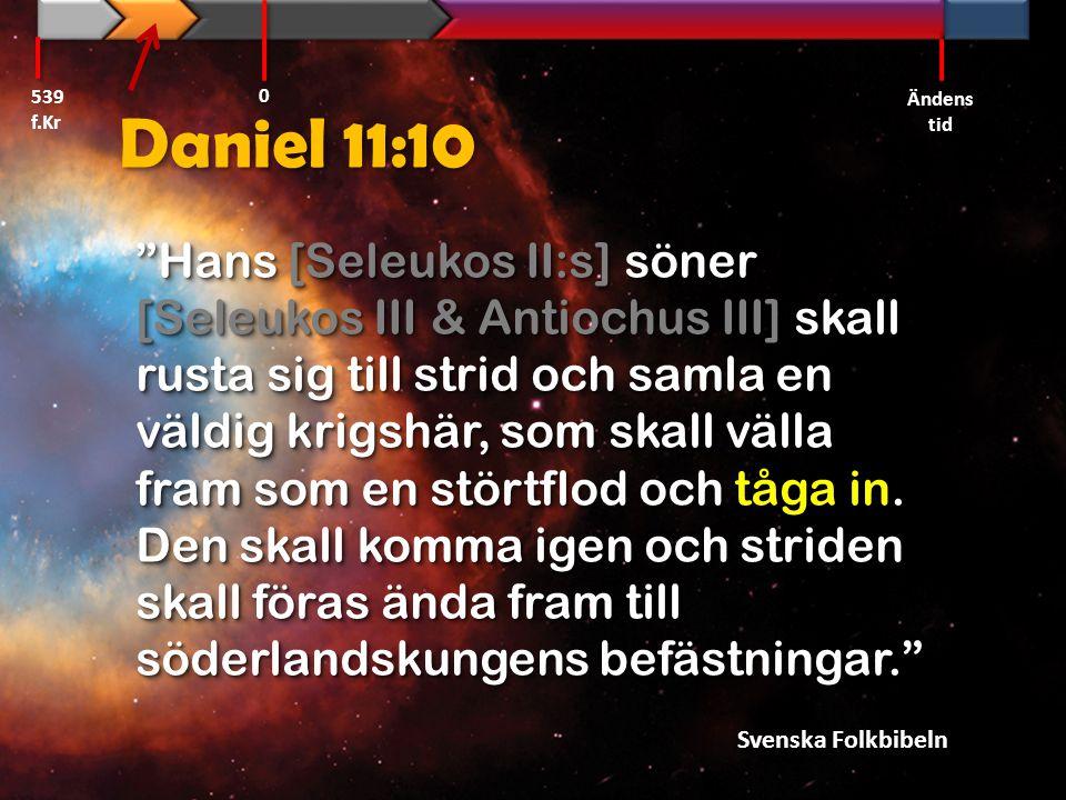 539 f.Kr Ändens tid. Daniel 11:10.