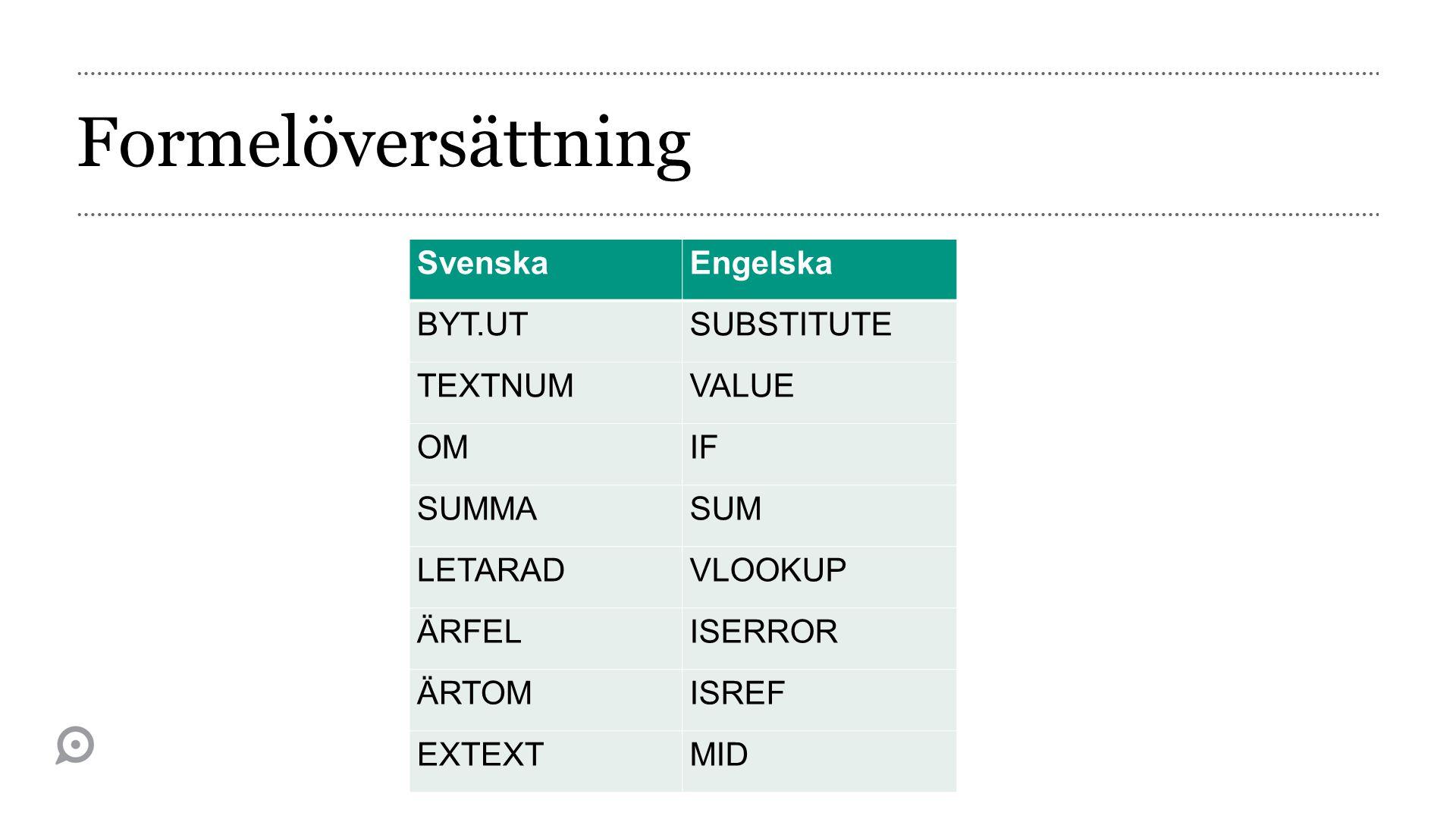 Formelöversättning Svenska Engelska BYT.UT SUBSTITUTE TEXTNUM VALUE OM