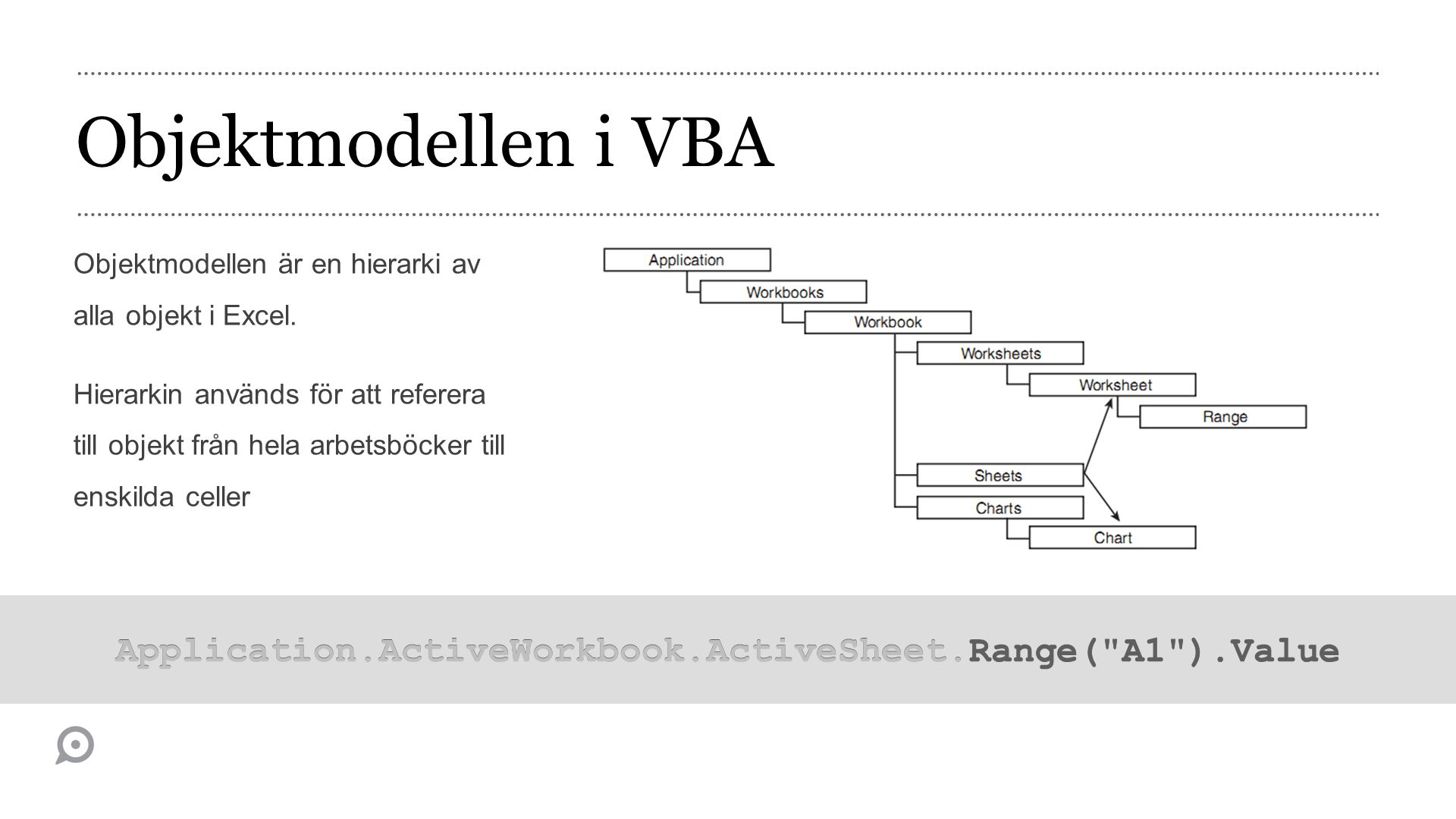 Objektmodellen i VBA