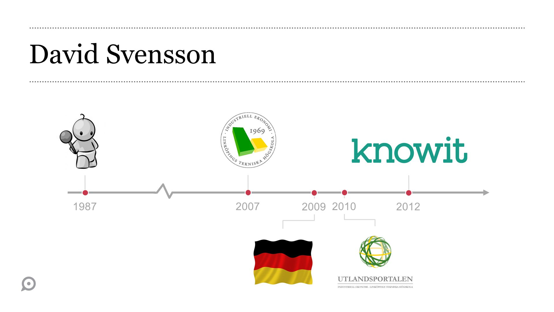 David Svensson 1987 2007 2012 2009 2010