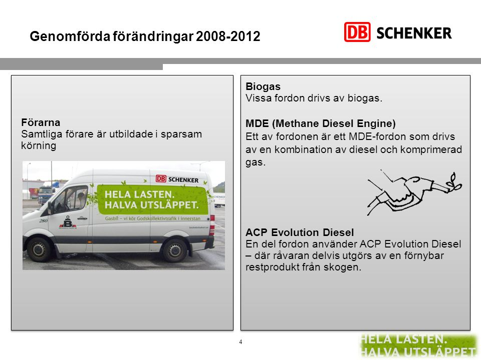 Genomförda förändringar 2008-2012