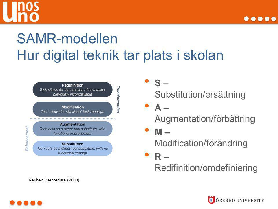 SAMR-modellen Hur digital teknik tar plats i skolan