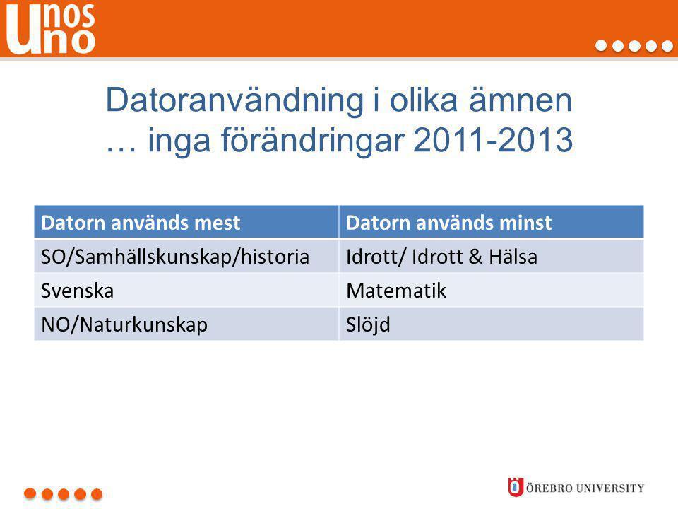 Datoranvändning i olika ämnen … inga förändringar 2011-2013