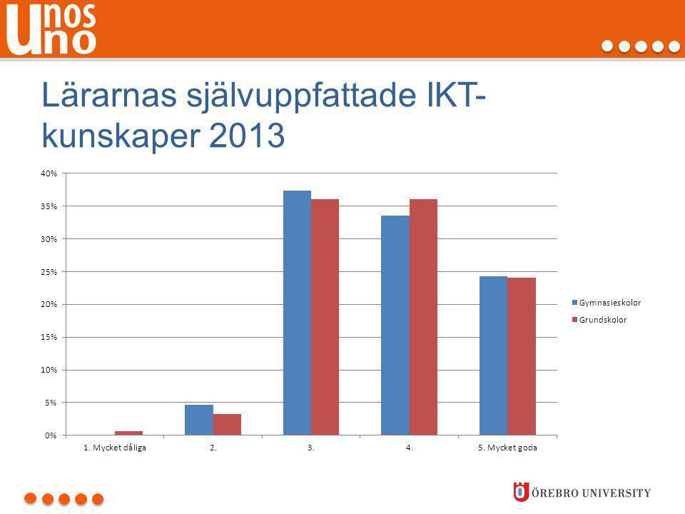 Lärarnas självuppfattade IKT-kunskaper 2013