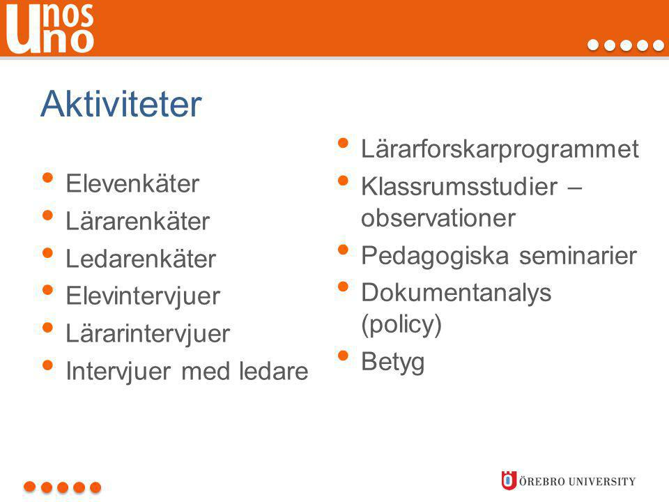 Aktiviteter Elevenkäter Lärarenkäter Ledarenkäter Elevintervjuer