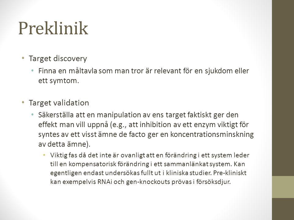 Preklinik Target discovery Target validation