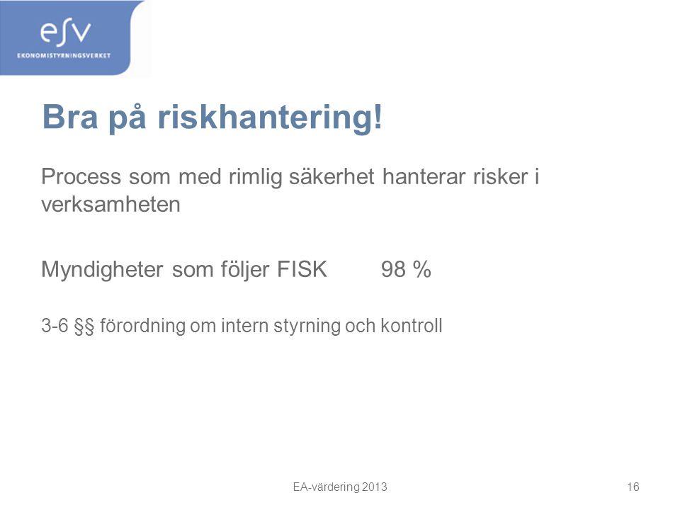 Bra på riskhantering! Process som med rimlig säkerhet hanterar risker i verksamheten. Myndigheter som följer FISK 98 %