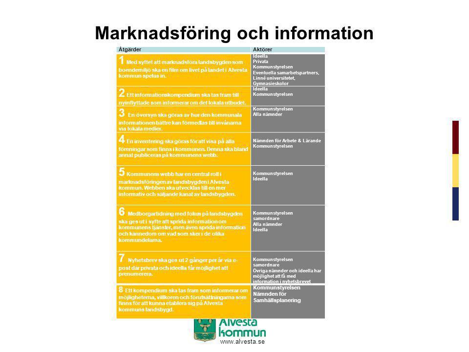 Marknadsföring och information