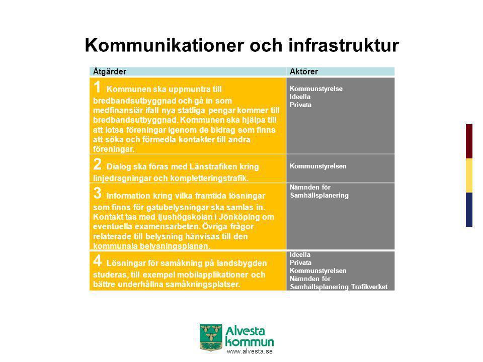 Kommunikationer och infrastruktur