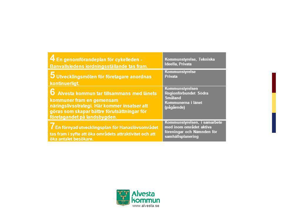 5 Utvecklingsmöten för företagare anordnas kontinuerligt.