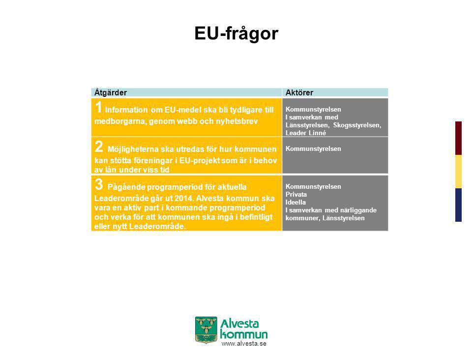 EU-frågor Åtgärder. Aktörer. 1 Information om EU-medel ska bli tydligare till medborgarna, genom webb och nyhetsbrev.