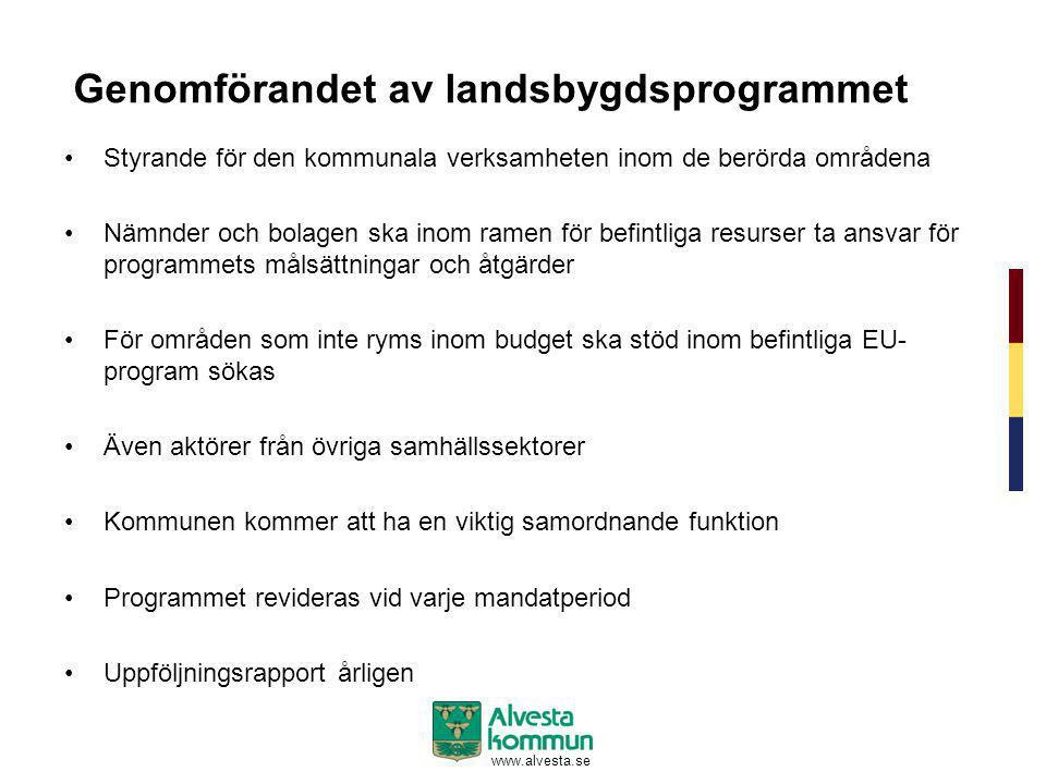 Genomförandet av landsbygdsprogrammet
