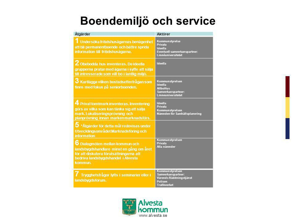 Boendemiljö och service