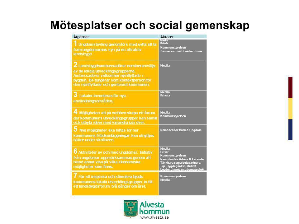 Mötesplatser och social gemenskap