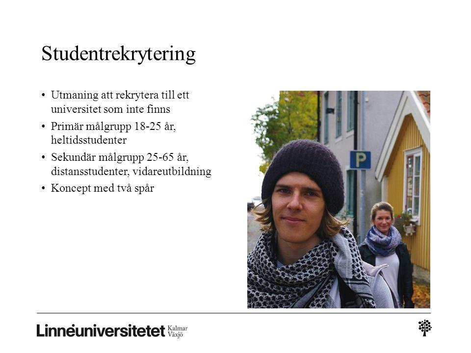 Studentrekrytering Utmaning att rekrytera till ett universitet som inte finns. Primär målgrupp 18-25 år, heltidsstudenter.