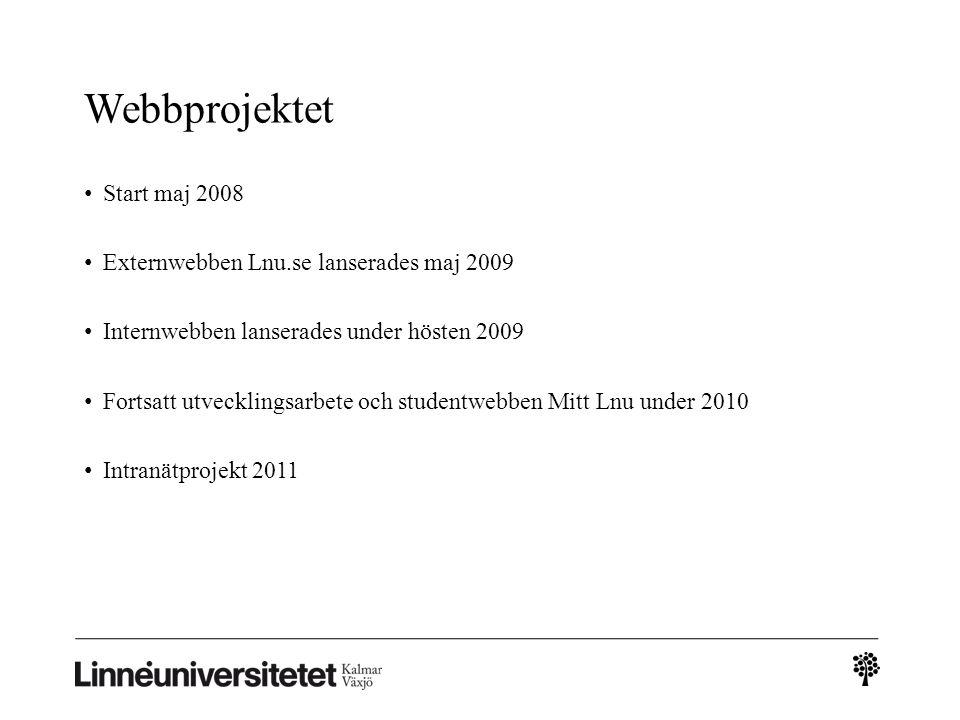 Webbprojektet Start maj 2008 Externwebben Lnu.se lanserades maj 2009