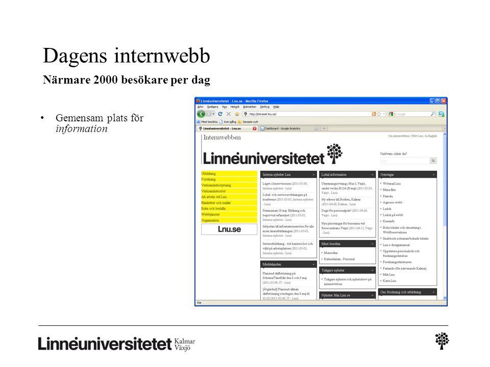 Dagens internwebb Närmare 2000 besökare per dag