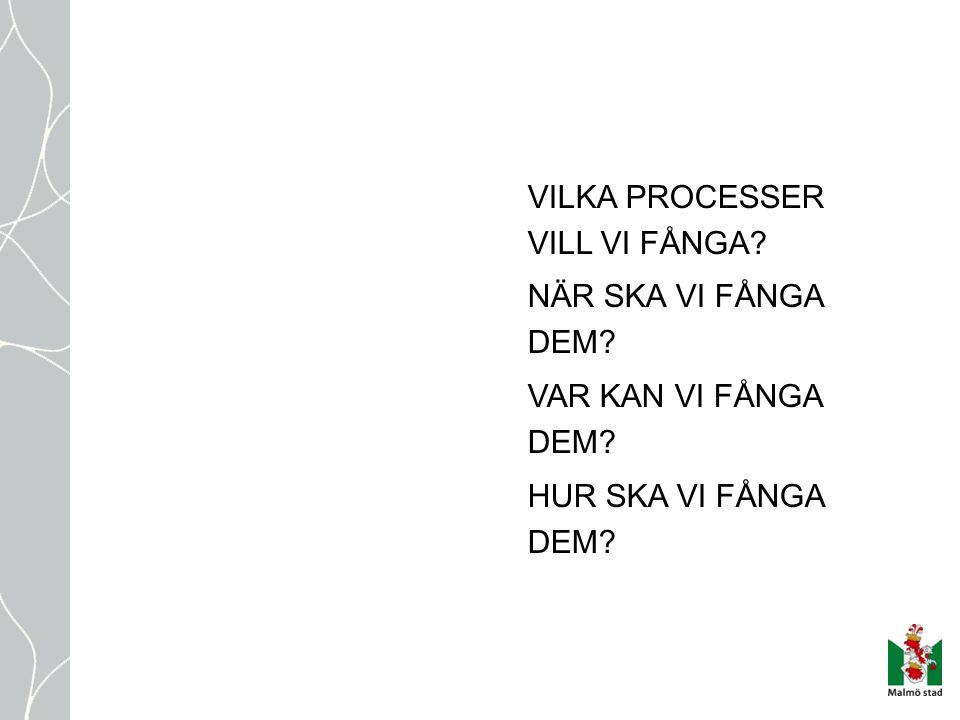 VILKA PROCESSER VILL VI FÅNGA. NÄR SKA VI FÅNGA DEM