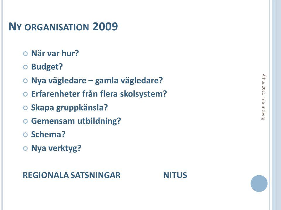 Ny organisation 2009 När var hur Budget