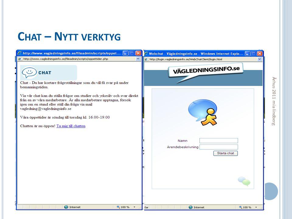 Chat – Nytt verktyg Århus 2011 mia lindberg