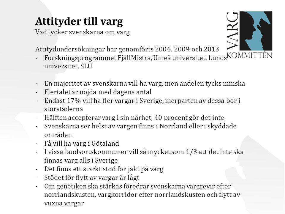 Attityder till varg Vad tycker svenskarna om varg