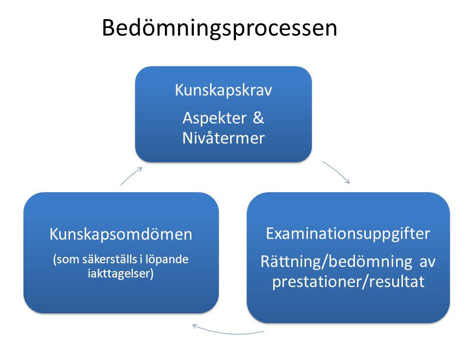 Bedömningsprocessen Kunskapskrav Aspekter & Nivåtermer Kunskapsomdömen
