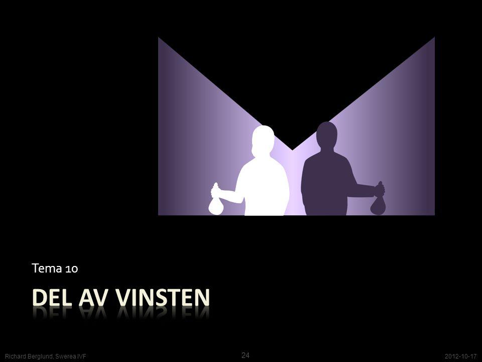 Tema 10 Del av vinsten Richard Berglund, Swerea IVF 2012-10-17