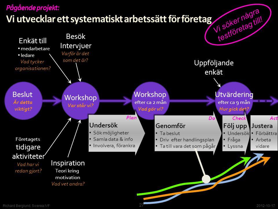 Pågående projekt: Vi utvecklar ett systematiskt arbetssätt för företag