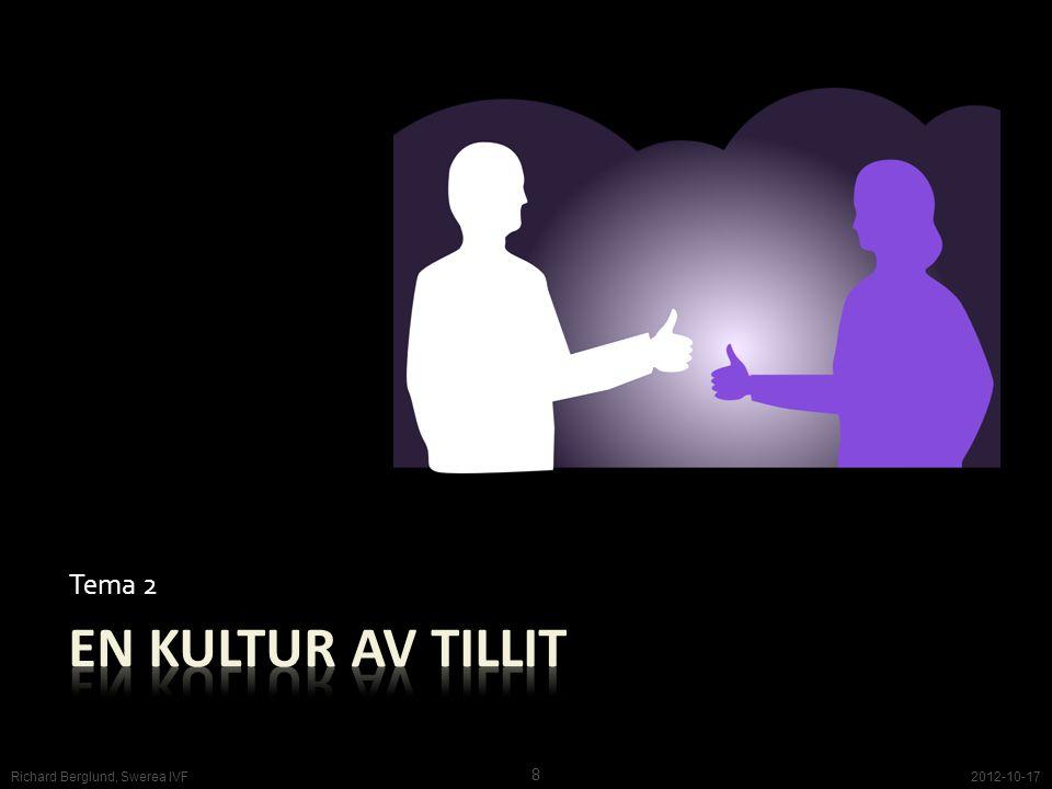 Tema 2 En kultur av tillit Richard Berglund, Swerea IVF 2012-10-17