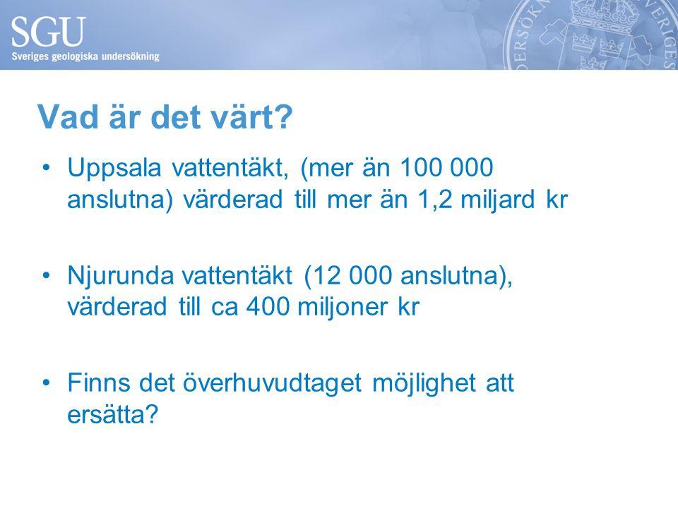 Vad är det värt Uppsala vattentäkt, (mer än 100 000 anslutna) värderad till mer än 1,2 miljard kr.