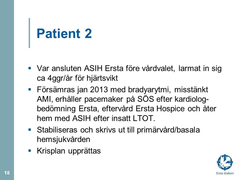 Patient 2 Var ansluten ASIH Ersta före vårdvalet, larmat in sig ca 4ggr/år för hjärtsvikt.