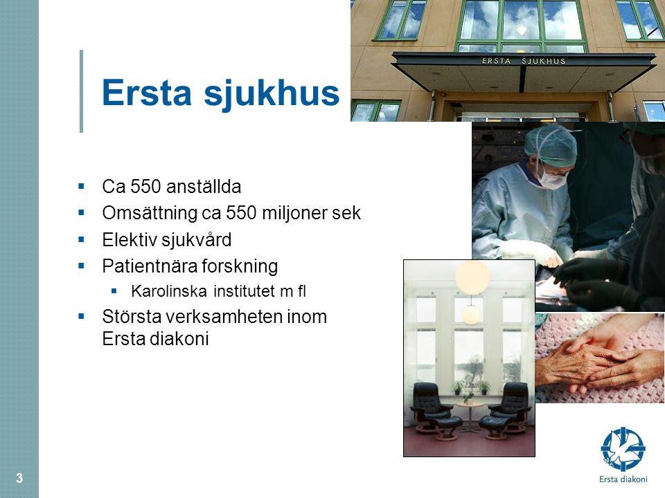 Ersta sjukhus Ca 550 anställda Omsättning ca 550 miljoner sek