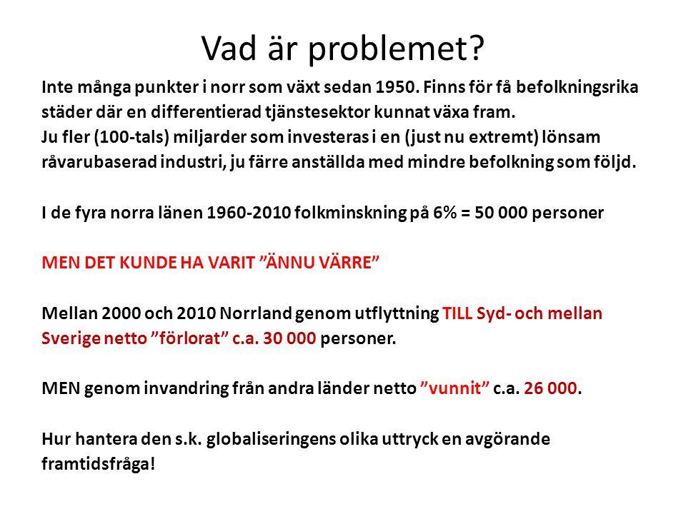 Vad är problemet