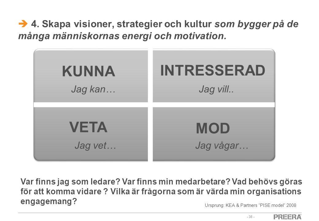 Ursprung: KEA & Partners PISE model 2008