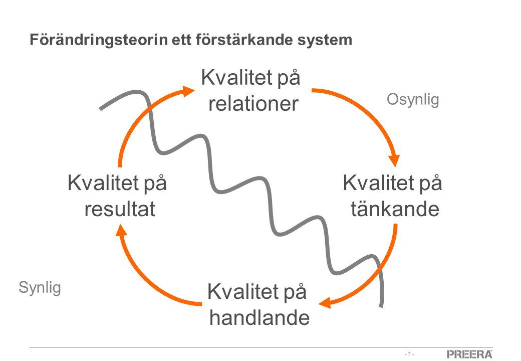 Förändringsteorin ett förstärkande system