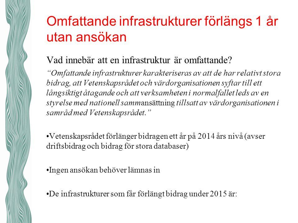 Omfattande infrastrukturer förlängs 1 år utan ansökan