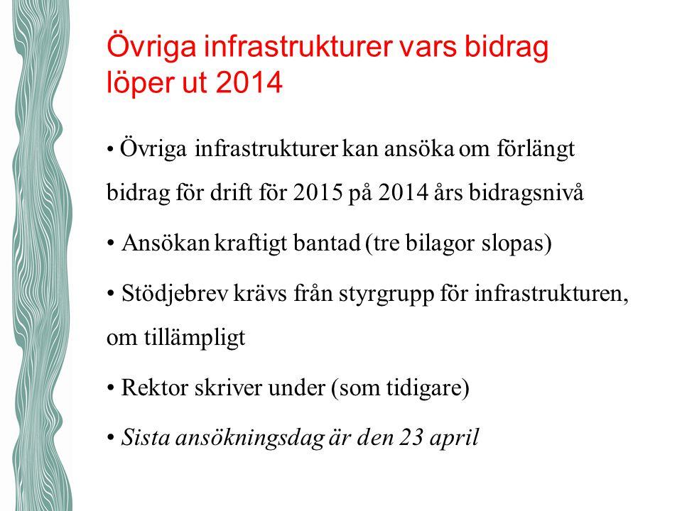 Övriga infrastrukturer vars bidrag löper ut 2014